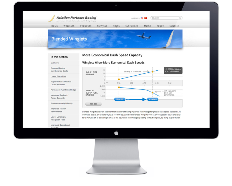 AviationPartnersBoeing.com winglet page